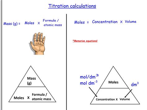 gcse chemistry titration calculations worked exles