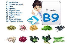 alimenti ricchi di acido folico e vitamina b12 vitamina b benessere e salute a portata di mano best5 it