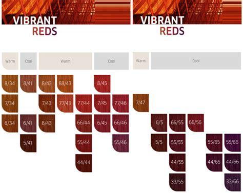 Coloration Koleston Perfect Me+ Vibrant Reds Wella 60ml