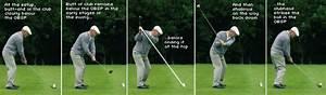 Ben Hogan Swing Sequence | www.pixshark.com - Images ...