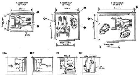 norme handicapé chambre kit d aide a la mise en accessibilite des etablissements