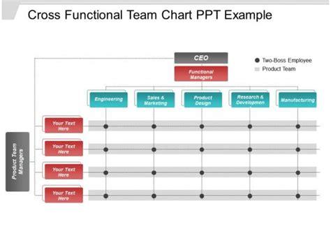 cross functional team chart   powerpoint