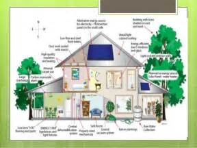 energy efficient house design green building and architecture