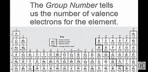 U30102 Steps U3011lewis Dot Structure For Aluminum Al