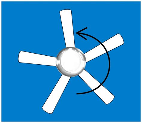 Ceiling Fan Clockwise Or Counterclockwise In Winter by Summer Ceiling Fan Direction Lithead Lithead