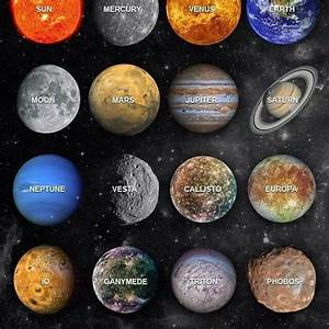 Our solar system. Universe | Out There | Pinterest