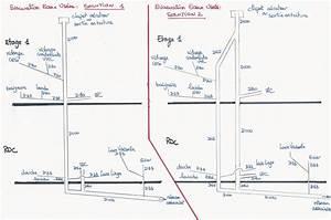 Diamètre Tuyau évacuation Eaux Usées : evacuation eaux us es 1 ou 2 chutes page 1 r seaux d ~ Dailycaller-alerts.com Idées de Décoration