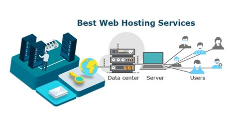 web hosting provider  personal