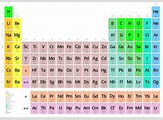 Moseley periodic table wikipedia garden view landscape tabla peridica de los elementos wikipedia la urtaz Images