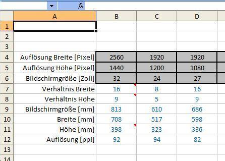 bildschirm seitenverhaeltnis ppi aus aufloesung berechnen