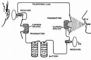 Wiring Diagram Telephone