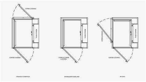 PDF Drawings & CAD Blocks