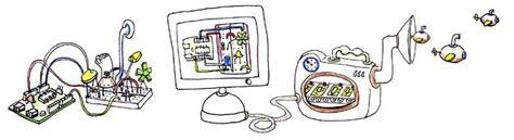 fritzing โปรแกรมออกแบบอ เล กทรอน กส อ ตโนม ต 123 microcontroller