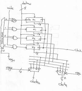 Arithmetic Logic Unit Images