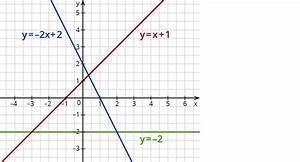 Lineare Funktionen Y Achsenabschnitt Berechnen : lineare funktionen beschreiben ~ Themetempest.com Abrechnung