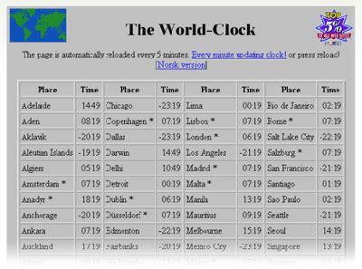 world clocks celebrates years