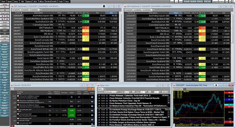 ebs forex trading platform asset classes cqg inc