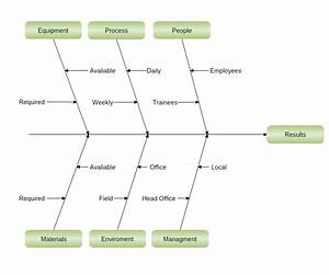 Simple Style Fishbone Diagram Template