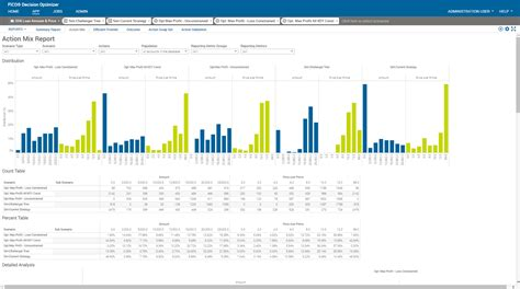 Browse A Gallery Of Fico Xpress Solution