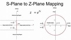 Re  The Relative Simplicity Of The Complex Z