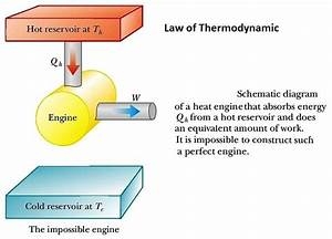 Handbook Of Thermodynamic Diagrams Inorganicpounds And Elements