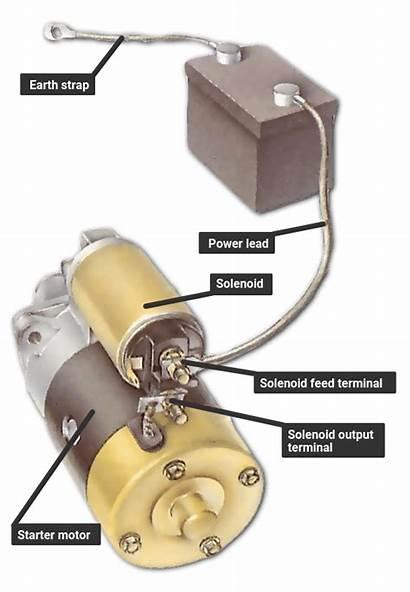 Starter Engaged Pre System Circuit Checking Motor