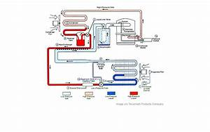 Refrigeration  Compressor Refrigeration Cycle