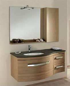 Promo Salle De Bain : promo meuble de salle de bain ~ Edinachiropracticcenter.com Idées de Décoration