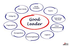traits  good leaders    gain skills