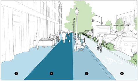sidewalks global designing cities initiative