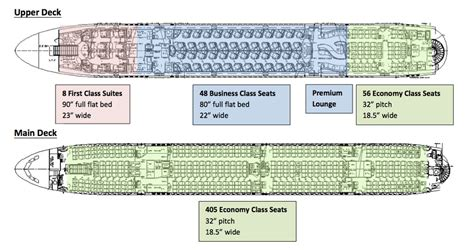 plan siege a380 qatar a380 business class seats bar cabins seatmap
