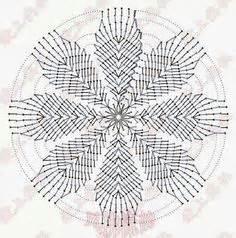 patrones crochet ganchillo graficos boinas crochet stitches and tutorials