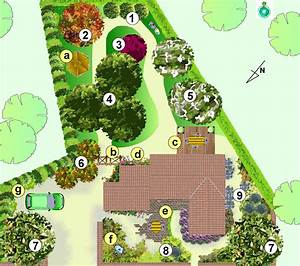 creer un jardin avec des grands arbres plan d With plan amenagement jardin rectangulaire