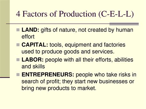 4 factors of production examples
