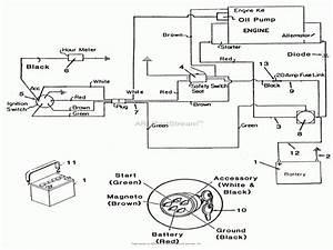 Dixie Chopper Wiring Diagram Basic