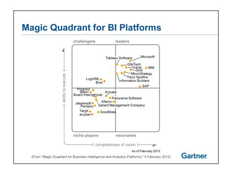 Gartner Magic Quadrant For Bi Platforms 2013  Clint. University Of Florida Size Every Stock Photo. Creative Writing Colleges In California. Cfaw Liberty University Air Conditioners Unit. Bookkeeping Services Boston Us Visa Tracking. Online Psychology Degree Program. Internet Service Santa Cruz Az Sex Offender. Loyalty Programs For Restaurants. Computer And Information Systems Managers Salary