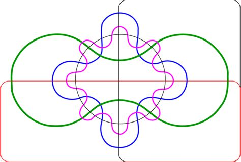 proofs  theorems  venn diagrams considered