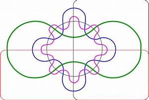 Are Proofs Of Theorems Using Venn Diagrams Considered