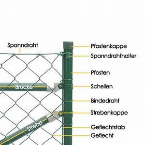 Zaun Bauen Pfosten Setzen Forum : anleitung wie baut man einen maschendrahtzaun ~ Lizthompson.info Haus und Dekorationen