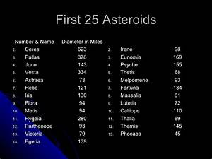 Pluto & Other Minor Worlds Mc Neely 2010