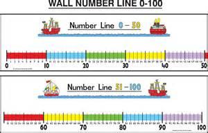 number line decimals jumbo number line 0 100 maths resources
