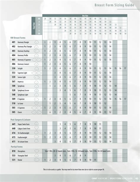 abc breast forms size chart trulife breast form size chart
