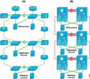 Data Center Architecture Overview