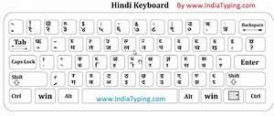 Jeetender Nath: Hindi Keyboard Layout and Hindi Special ...