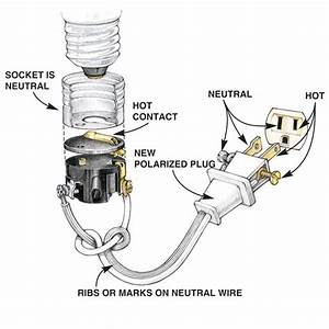 Light To Extension Cord Wire Diagram : wiring a plug replacing a plug and rewiring electronics ~ A.2002-acura-tl-radio.info Haus und Dekorationen