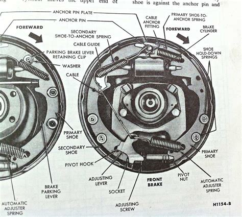 Network Wiring Diagram 1963 Fairlane by 1965 Ford F100 Rear Brake Diagram Wiring Library