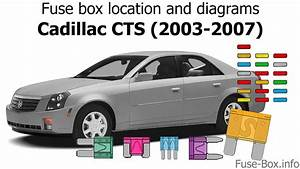 Fuse Box Location And Diagrams  Cadillac Cts  2003