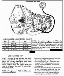 Ford E40d Transmission Diagram : 4r100 solenoid pack connector pinout please ford truck ~ A.2002-acura-tl-radio.info Haus und Dekorationen