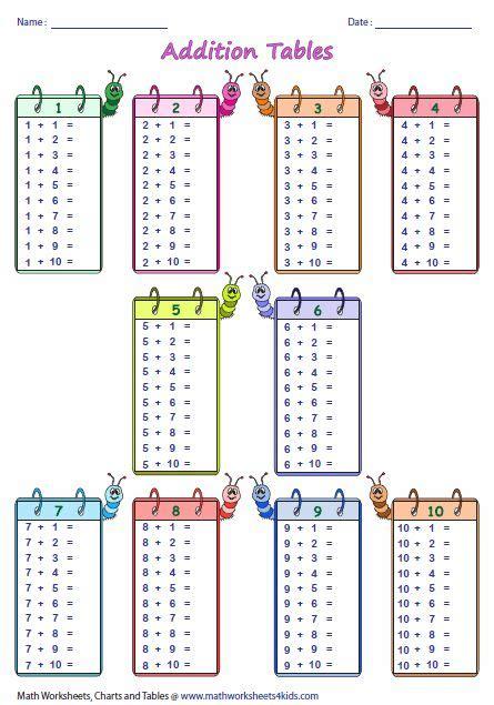 addition tables  charts  kindergarten worksheets