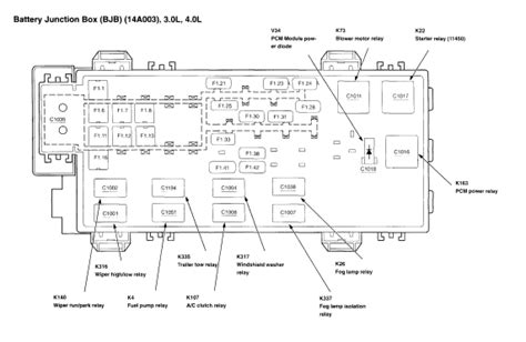 Fuse Box Diagram 2002 Ranger by I Need A Fuse Placement Diagram For A 2002 Ford Ranger